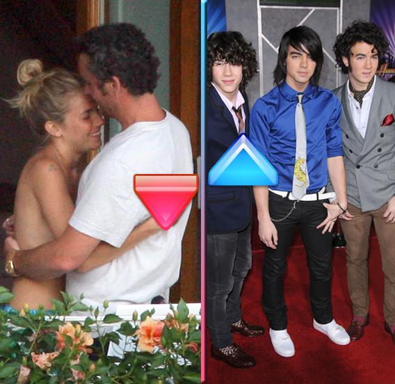Winner Vs. Loser: Jonas Bros Do Sienna and Balthazar