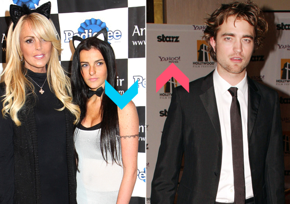 Winner vs. Loser: Robert Pattinson Demolishes Lohans