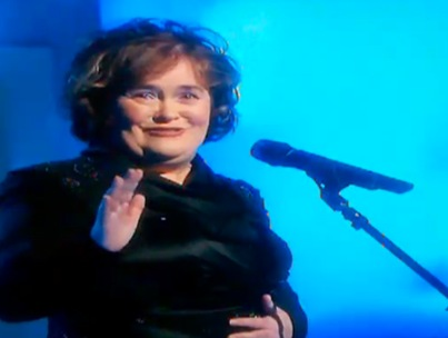 Susan Boyle Chokes on 'The View' (VIDEO)